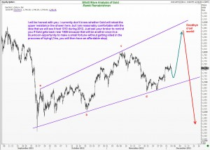 Gold can plunge upon failure near the resistance line