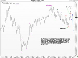 A tentative Elliott Wave count for Indian Stock index NSE