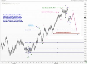 Extended Fifth Wave in NZDUSD