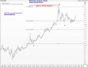 Elliott Wave analysis Gold - first chart