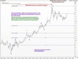 Elliot Wave counts of a third wave in Gold